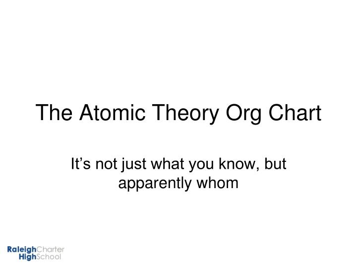 The Atomic Theory Org Chart