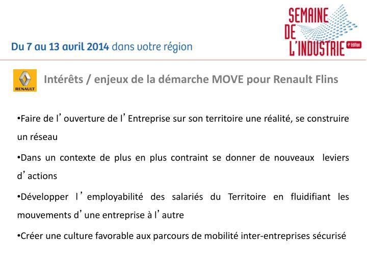 Intérêts / enjeux de la démarche MOVE pour Renault Flins