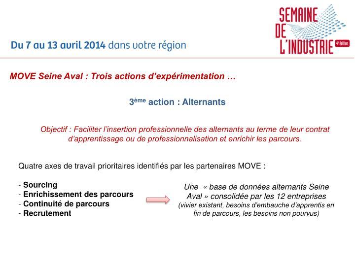 MOVE Seine Aval : Trois actions d'expérimentation …