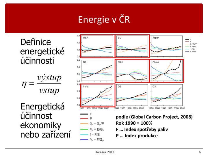 Energie v ČR