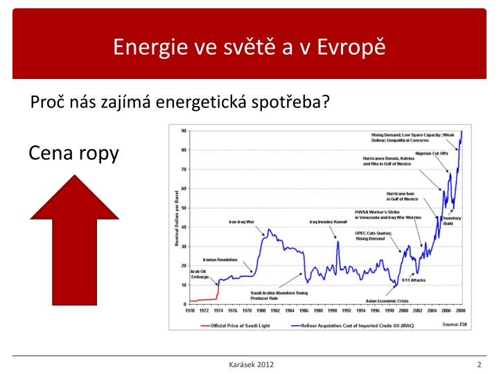 Energie ve světě a v Evropě