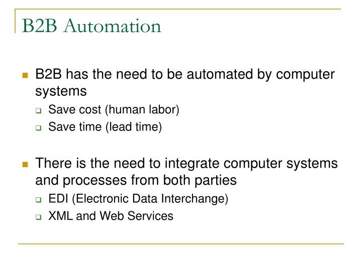 B2B Automation