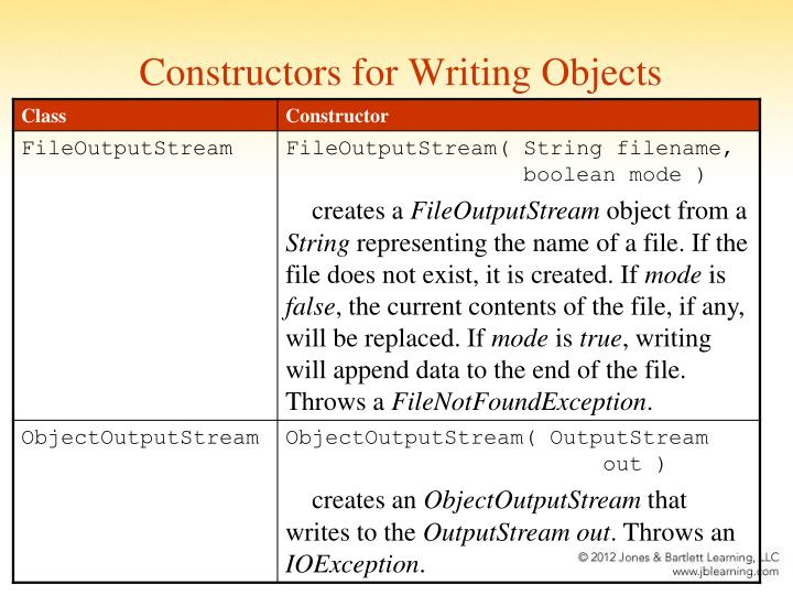 Constructors for Writing Objects