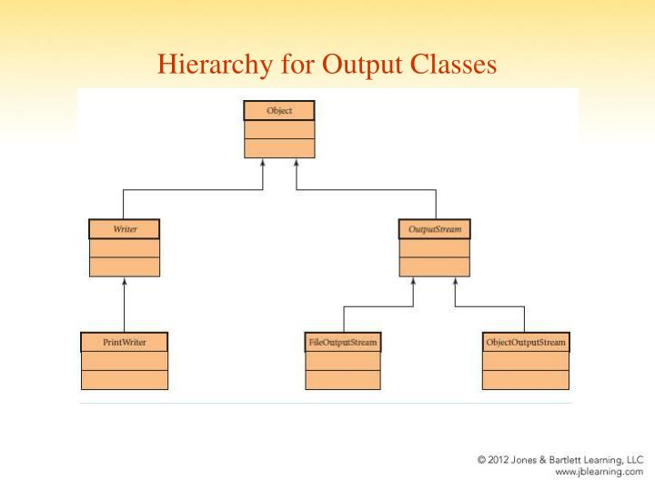 Hierarchy for Output Classes