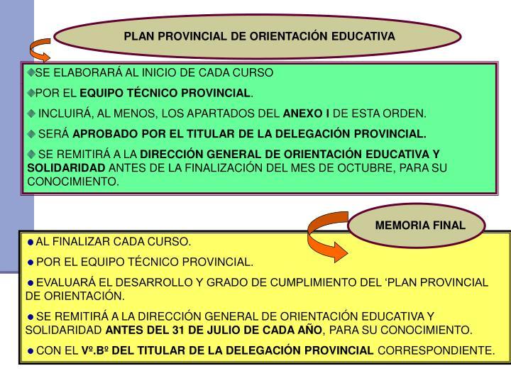 PLAN PROVINCIAL DE ORIENTACIÓN EDUCATIVA