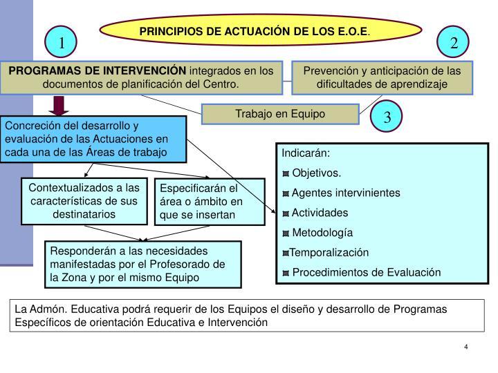 PRINCIPIOS DE ACTUACIÓN DE LOS E.O.E