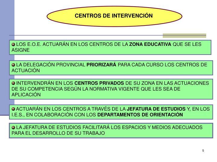 CENTROS DE INTERVENCIÓN