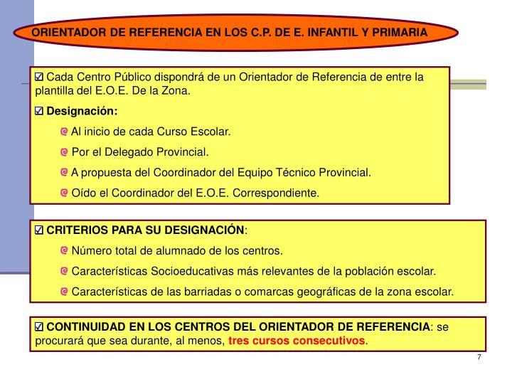 ORIENTADOR DE REFERENCIA EN LOS C.P. DE E. INFANTIL Y PRIMARIA