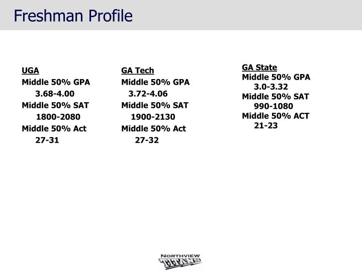 Freshman Profile