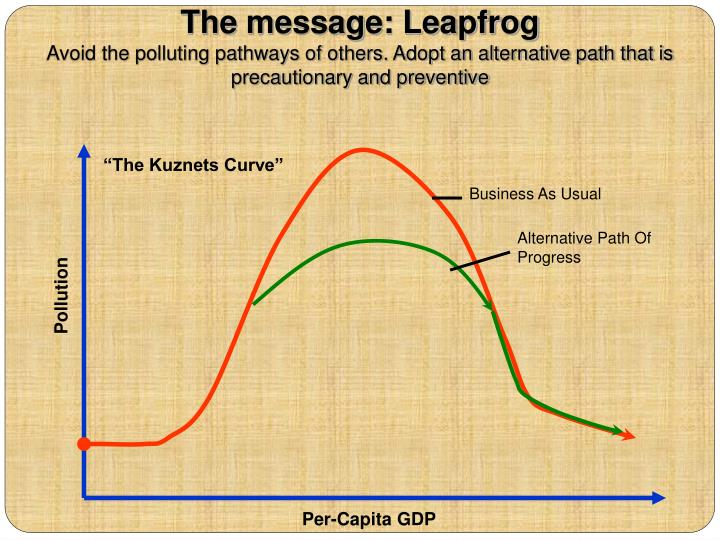 The message: Leapfrog