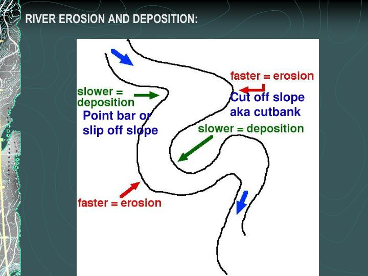 RIVER EROSION AND DEPOSITION: