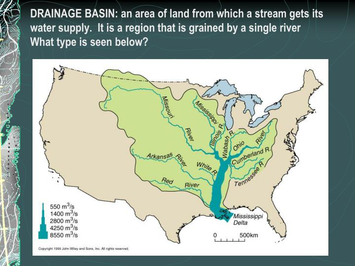 DRAINAGE BASIN: an area of land from which a stream gets its water supply.  It is a region that is grained by a single river
