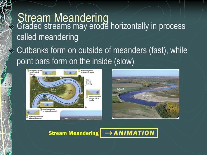 Stream Meandering