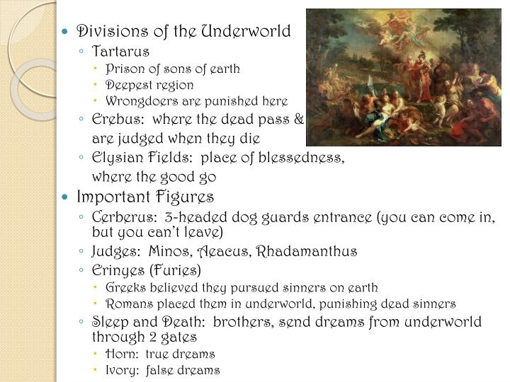 Divisions of the Underworld