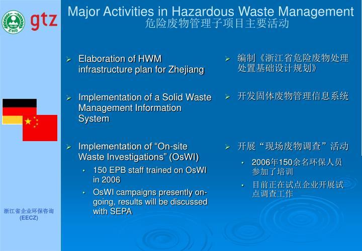 Major Activities in Hazardous Waste Management