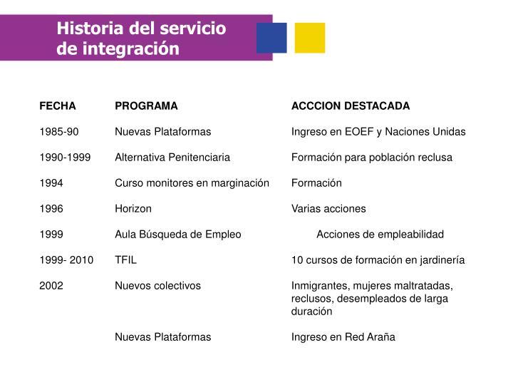Historia del servicio
