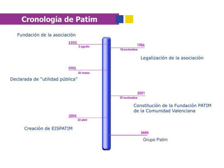 Cronología de Patim