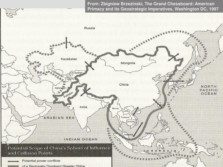 From: Zbigniew Brzezinski, The Grand Chessboard: American      Primacy and its Geostrategic Imperatives, Washington DC, 1997