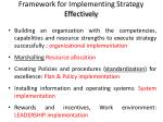 framework for implementing strategy effectively