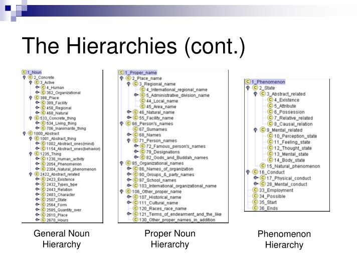General Noun Hierarchy