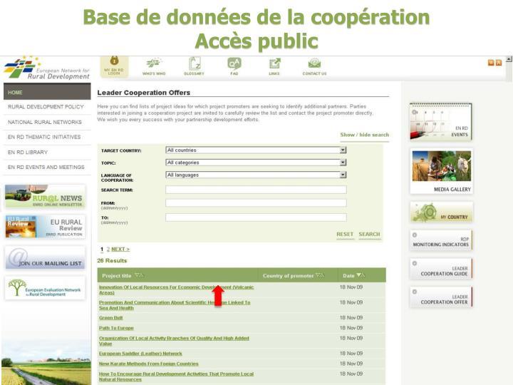Base de données de la coopération