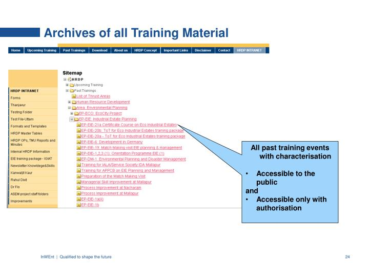 Archives of all Training Material