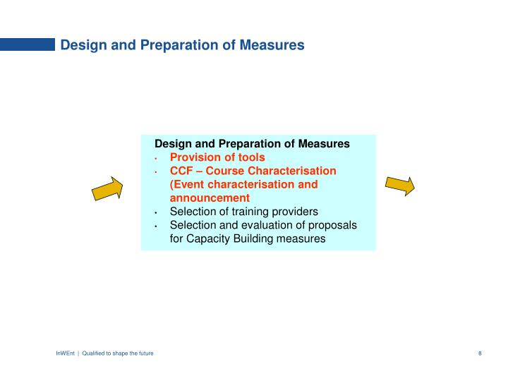 Design and Preparation of Measures