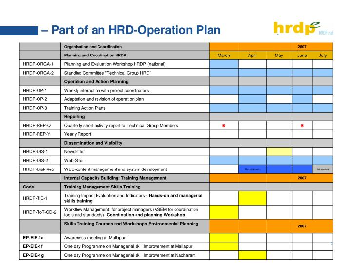 – Part of an HRD-Operation Plan