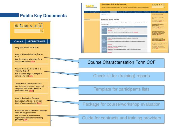 Public Key Documents