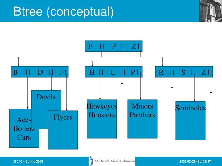 Btree (conceptual)
