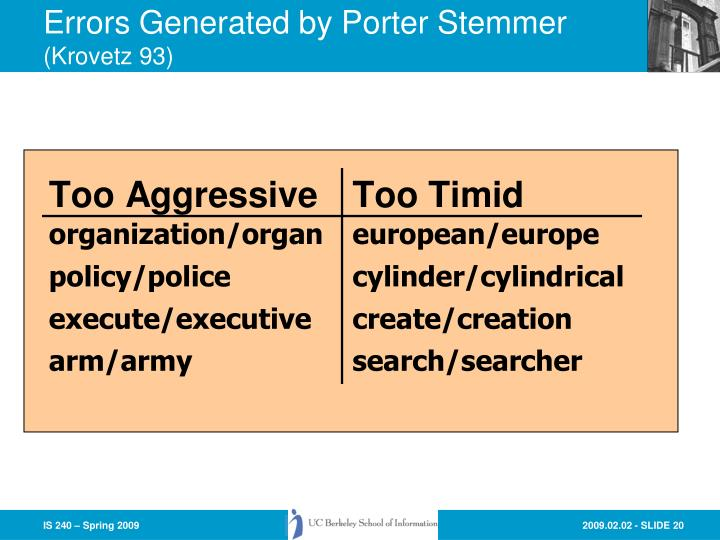 Errors Generated by Porter Stemmer