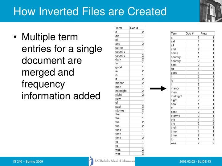 How Inverted Files are Created