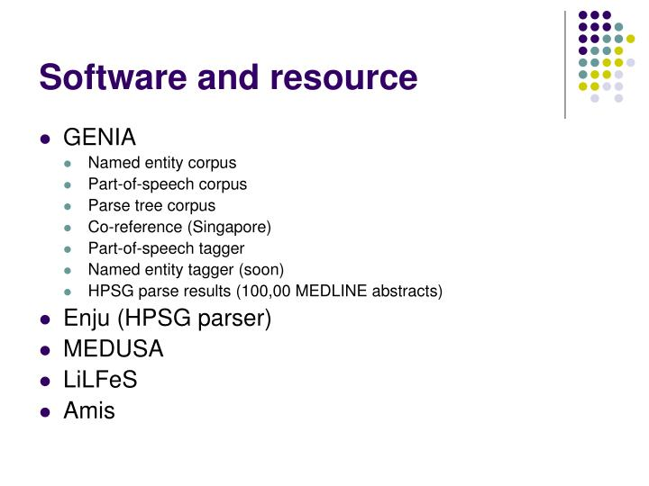 Software and resource