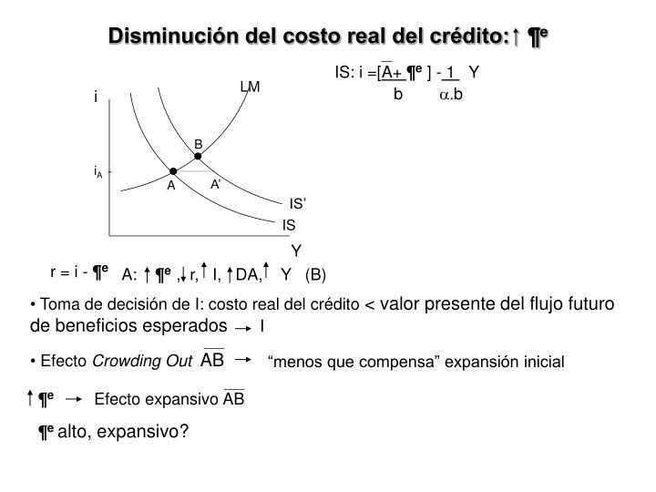 Disminución del costo real del crédito:   ¶
