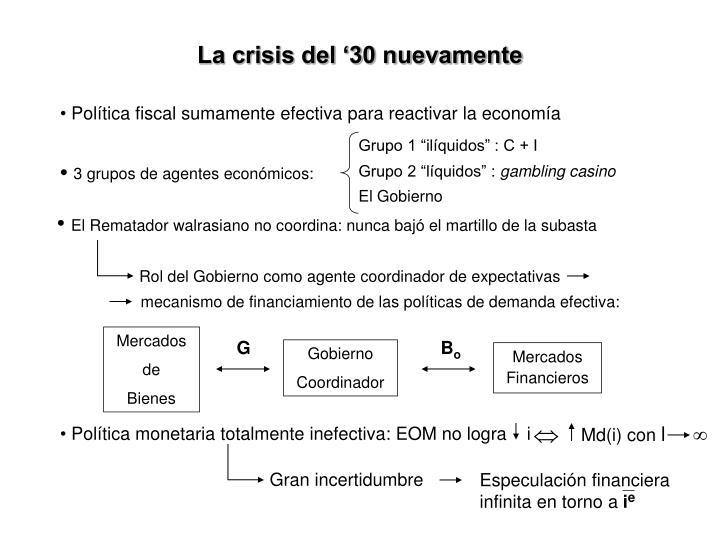 La crisis del '30 nuevamente