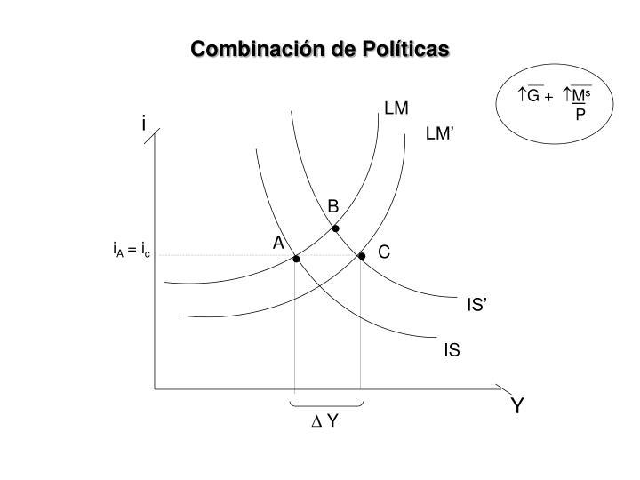 Combinación de Políticas