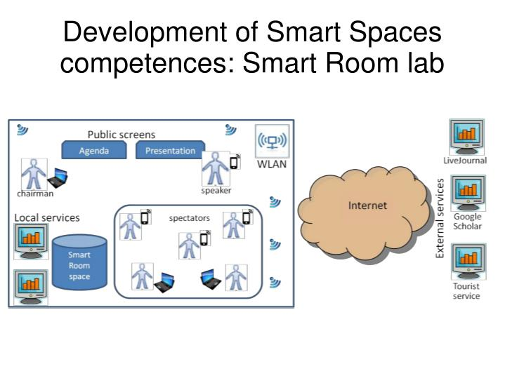 Development of smart spaces competences smart room lab