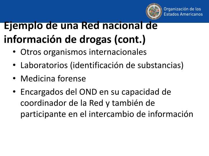 Ejemplo de una Red nacional de información de drogas (cont.)