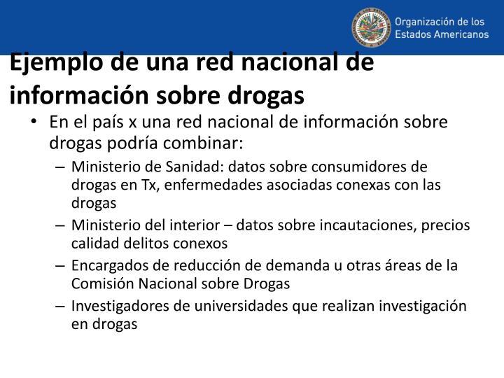 Ejemplo de una red nacional de información sobre drogas