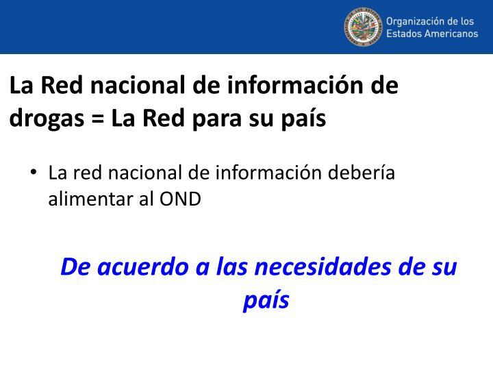 La Red nacional de información de drogas = La Red para su país
