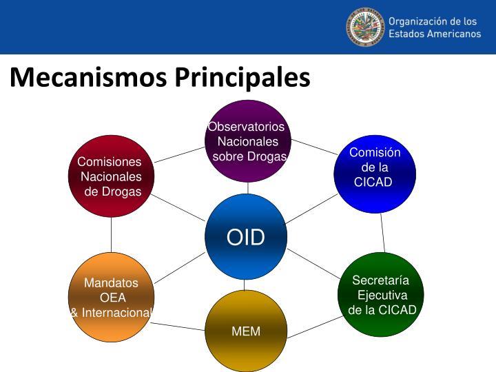 Mecanismos Principales