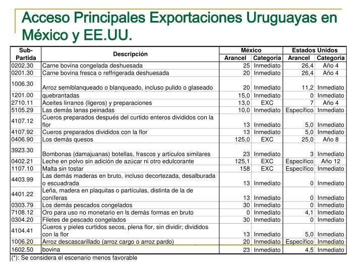 Acceso Principales Exportaciones Uruguayas en México y EE.UU.