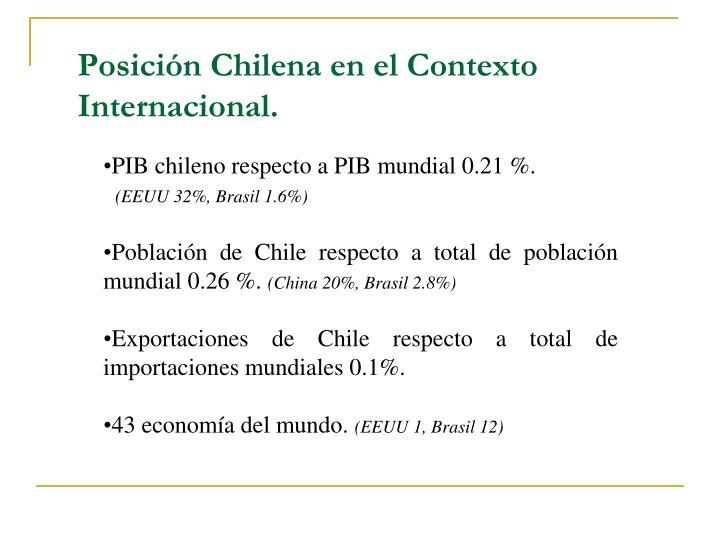 Posición Chilena en el Contexto Internacional.
