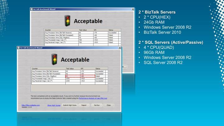 2 * BizTalk Servers