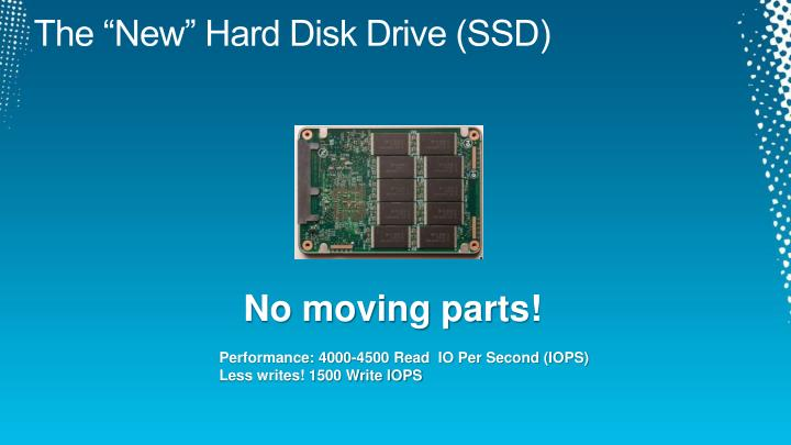 "The ""New"" Hard Disk Drive (SSD)"