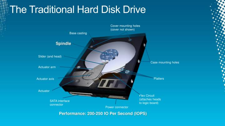 The Traditional Hard Disk Drive