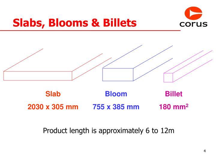 Slabs, Blooms & Billets