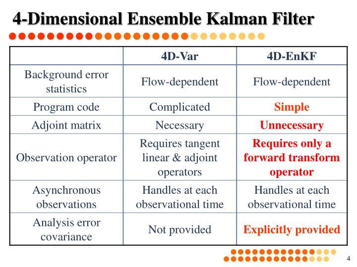4-Dimensional Ensemble Kalman Filter