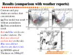 results comparison with weather reports