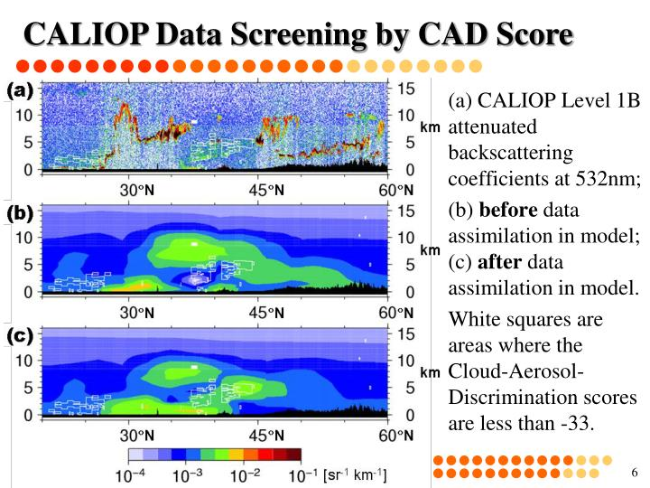 CALIOP Data Screening by CAD Score